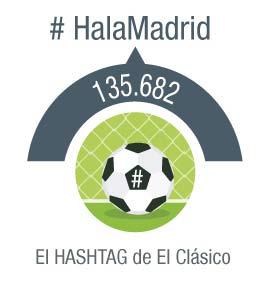 El hashtag del Clásico