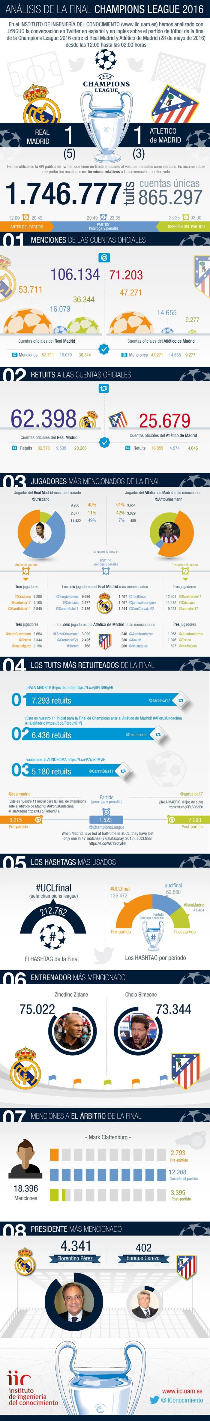 infografia-champions