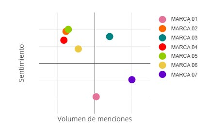 Grafo 01