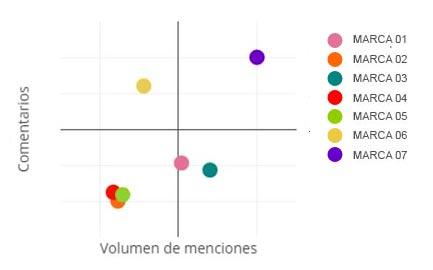 grafo 03